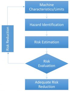 Huffman-Engineering-safety-risk-assessment
